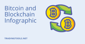 Bitcoin and Blockchain Infographic