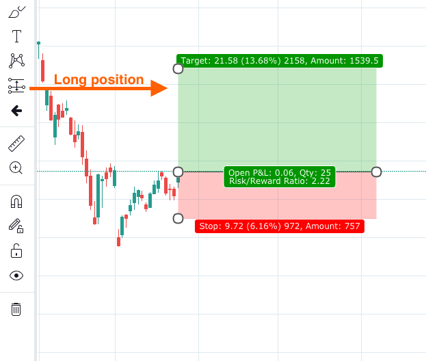 Long Position