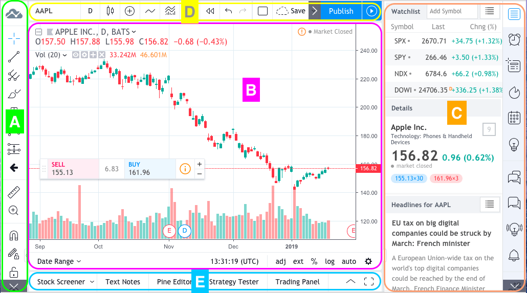 Tradingview main screen