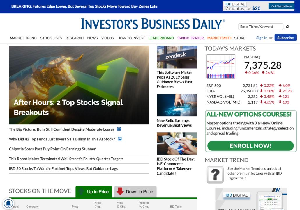 Investor's Business Daily homepage screenshot