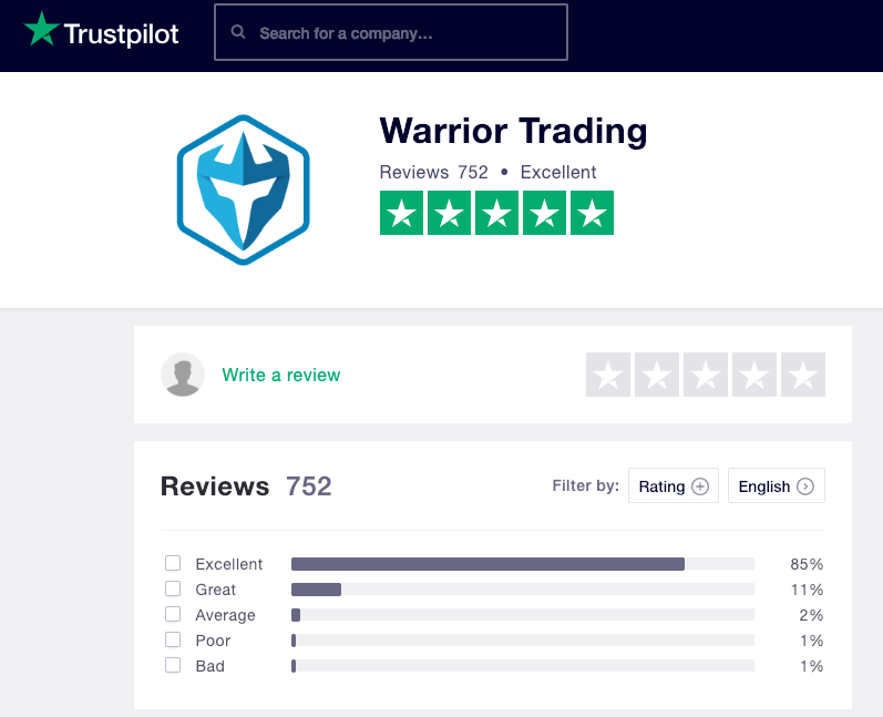 Review page of Warrior Trading services on Trustpilot website