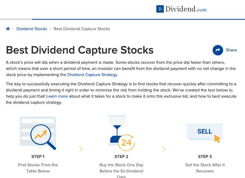 Dividend.com's Dividend Capture tool